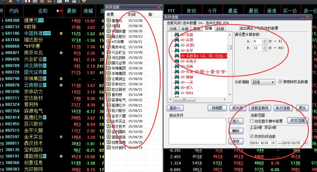 股票数据猫公式选股的方法详解